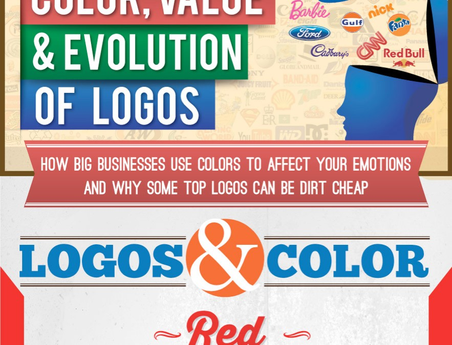 The Power & Importance of a Logo